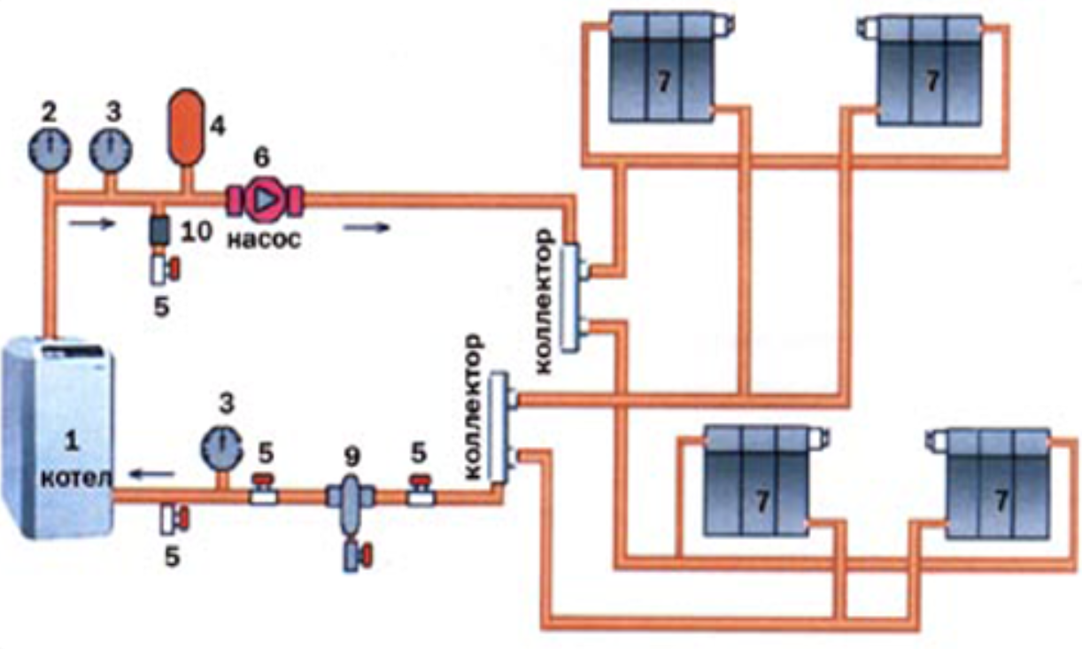 Пример расчета теплого пола водяного